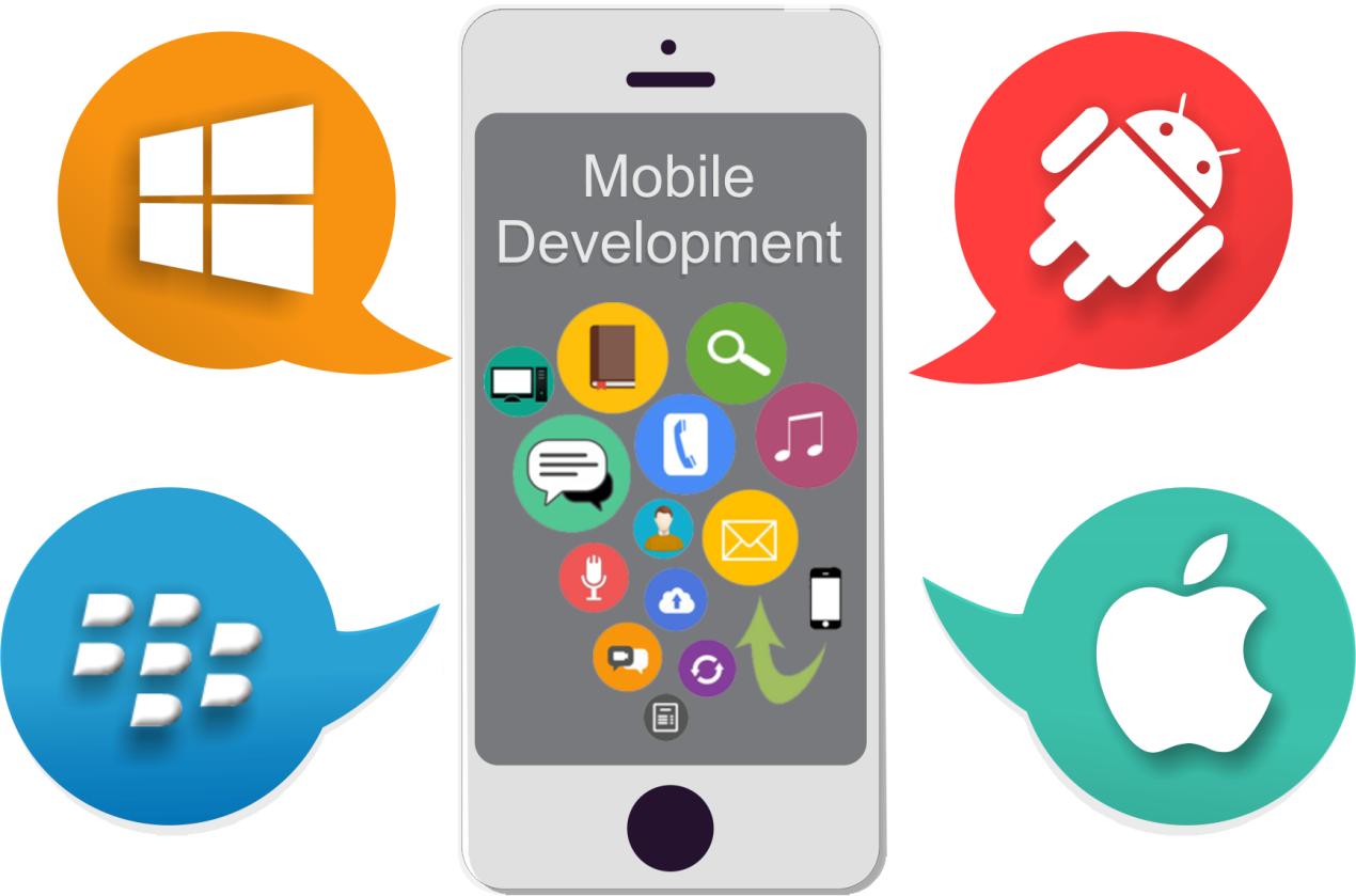 5 Best Cross Platform Mobile App Development Tools For 2018